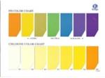 Thang màu pH